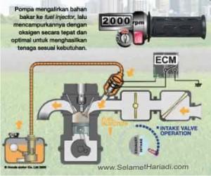 Sepeda Motor Injeksi IRIT Harga TERBAIK Cuma HONDA - www.SelametHariadi.com