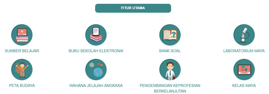 Fitur Utama Rumah Belajar Kemdikbud www.selamethariadi.com
