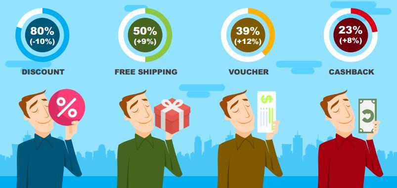 HARBOLNAS Hari Belanja Online Nasional Report www.SelametHariadi.com (1)