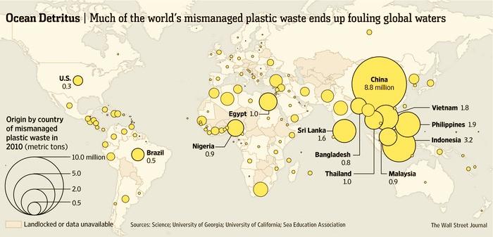 Lautku Bebas Sampah Plastik,Indonesia bebas Sampah 2020 SelametHariadi.com