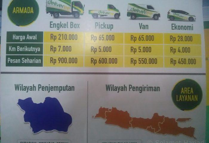Jasa Pengiriman Barang Murah Aplikasi Logistik Deliveree Surabaya selamethariadi.com